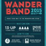 Wanderband 2015