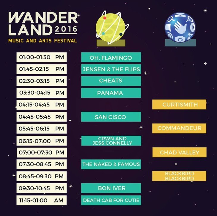Countdown to Blastoff: Wanderland 2016's Headliner Cheat Sheet